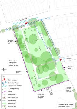 Davis Landscape Architecture The Oaks, Acton Landscape Open Space Assessment Planing