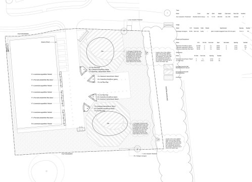 Davis Landscape Architecture Chelmsford Business Park Plots K Landscape Architect Plan