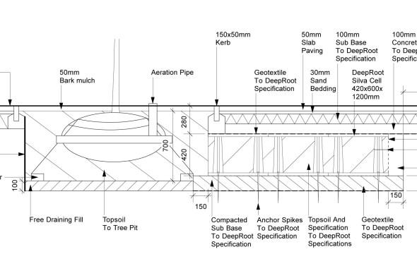 Davis Landscape Architecture Costa Coffee Huntingdon Commercial Landscape Architect Design Technical Section